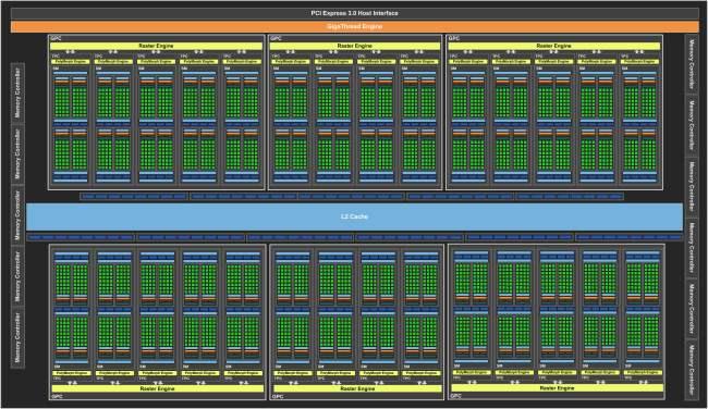 NVIDIA GeForce GTX 1080 Ti GP 102 GPU Block diagram