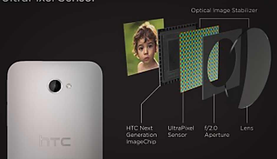HTC One: Explaining the Ultrapixels