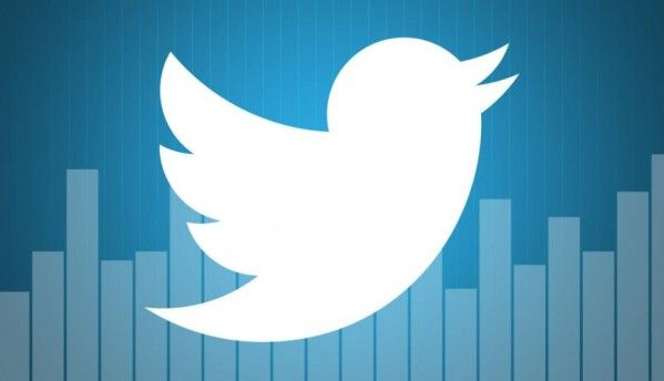Twitter releases Analytics dashboard for everyone