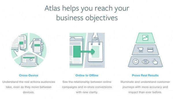 Facebook relaunches Atlas ad platform with offline sales tracking