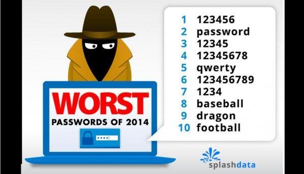 123456, Password top worst passwords of 2014: SplashData