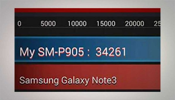 Samsung Galaxy Note Pro 12.2 Antutu benchmark and specs leak