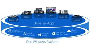 Interview: Microsoft talks on Universal Windows Platform