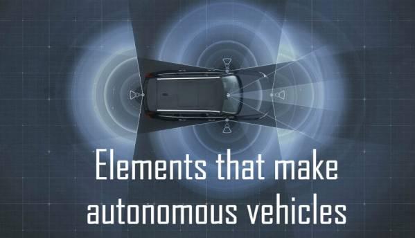 The self-drive knowhow: Elements that make autonomous cars tick