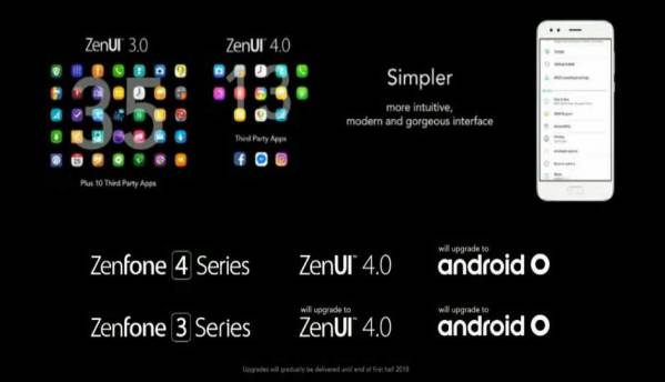 Asus cuts on bloatware with ZenUI 4.0 for ZenFone 4 smartphone, confirms Android O update