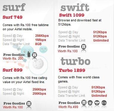 Uswitch broadband business plans