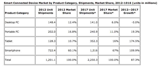 Best Tablet 2017 - Top Tablets on the Market - Laptop Mag