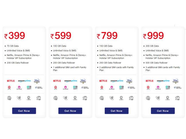 Reliance Jio Postpaid Plus plans