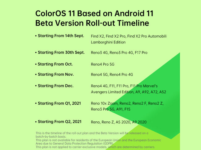 ColorOS 11 Android 11 update time for Oppo Find X2, Reno3, Reno4, F11 and more