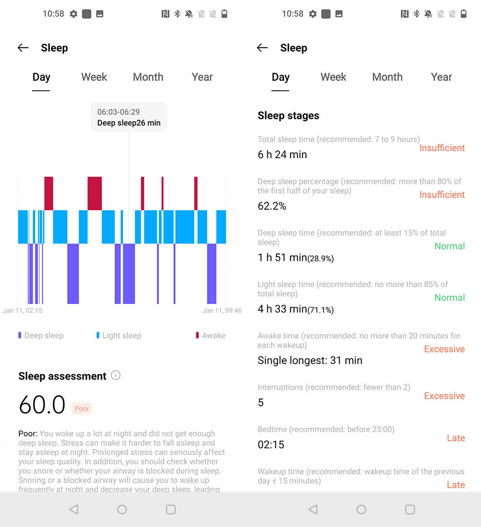 The OnePlus Band is a great fitness band to track your sleep