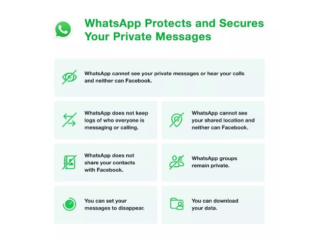 WhatsApp's claims and contradictions