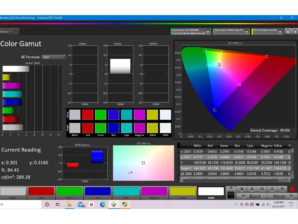 Colour checker analysis in SDR.