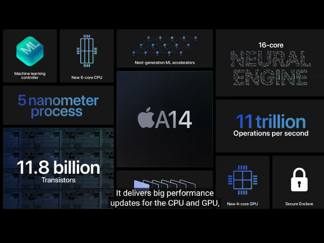 Apple A14 SoC is the first commercially available 5nm chip