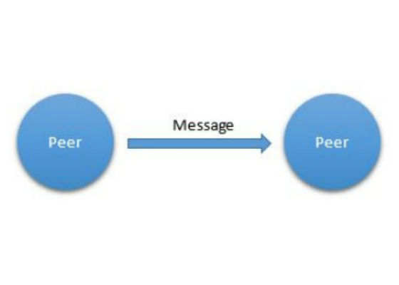 Communication Patterns for the Internet of Things