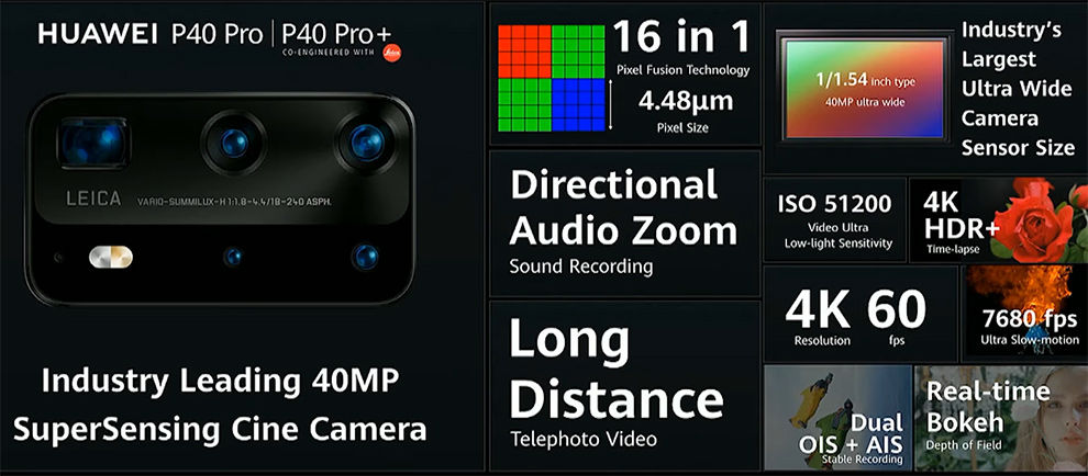 The 40MP ultra-wide angle is capable of 16-in-1 pixel binning while shooting video