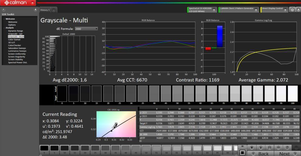 एमएसआई पल्स GL66 डिस्प्ले टेस्ट