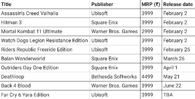 PS5 games pre-order