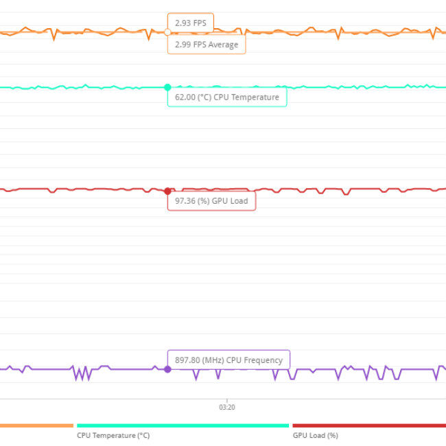 Ultrabook comparison: HP Spectre vs Acer Swift 7 vs Lenovo