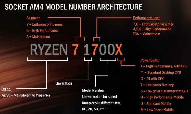 AMD Ryzen 7 1800X Price India Benchmark Review Price Kaby Lake