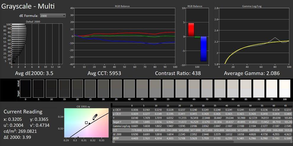 Calman Analysis of HP Pavilion 13's display.