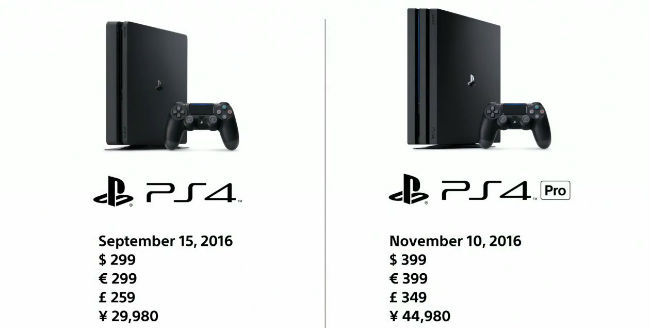 Ps4 Pro What S New And Who Should Consider It Digit