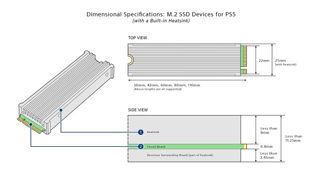 PS5 M.2 SSD specifications