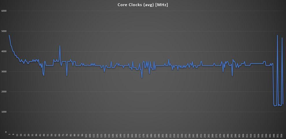 Mi NoteBook Ultra Core Clock