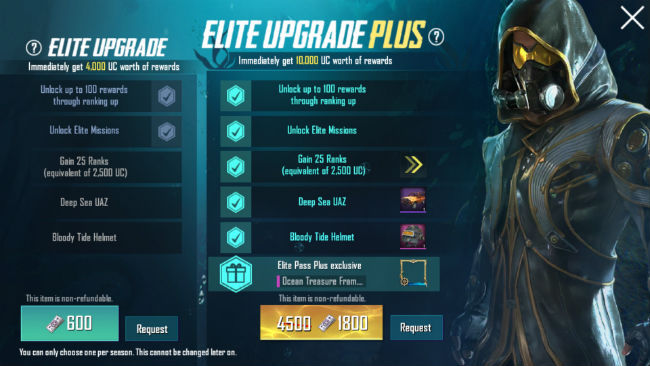 PUBG Mobile players will not be able to request Elite