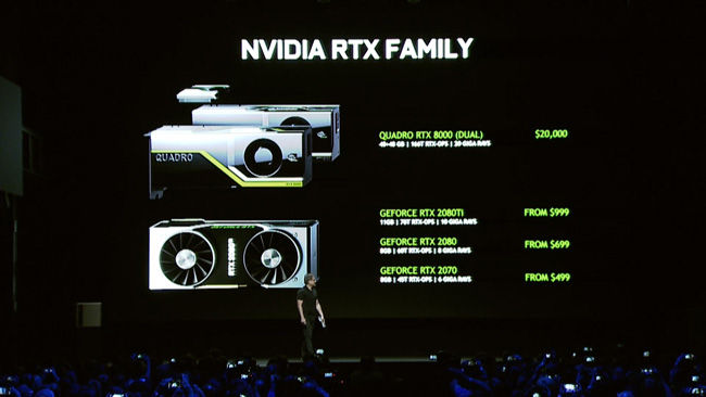NVIDIA GeForce RTX Pricing