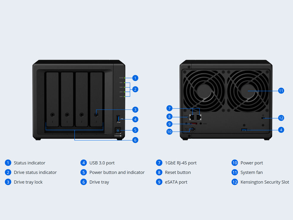 Synology DiskStation DS920+ Review and configuration