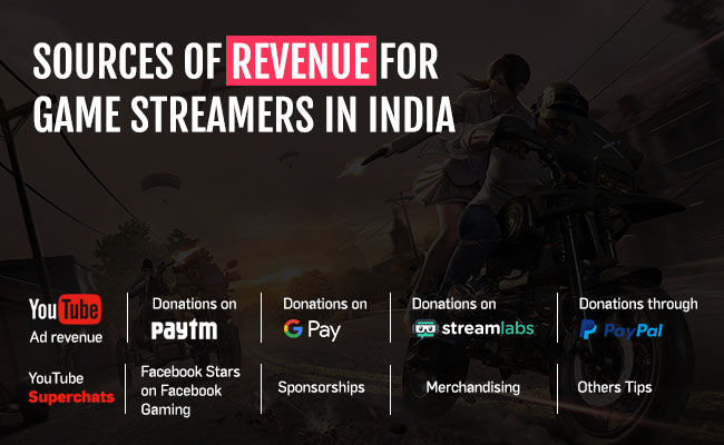 Here's how Indian PUBG gamers are streaming their way to the