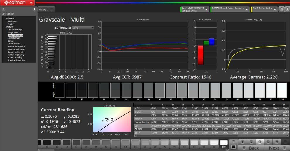 Dell XPS 13 Contrast Ratio