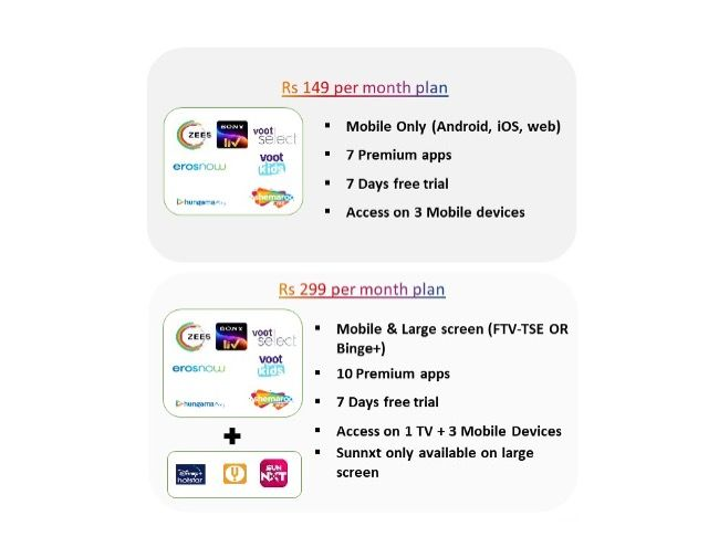 The Tata Sky Binge mobile app offers two subscription plans, Rs 149 and Rs 299