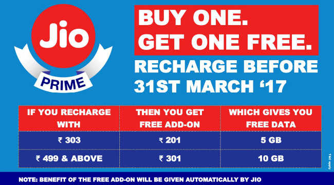 Reliance Jio announces 'buy one get one free recharge' offer for