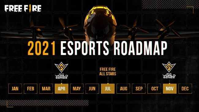 Garena Free Fire has revealed its international roadmap for 2021