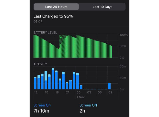 Another user posted a screenshot of excessive overnight battery loss.
