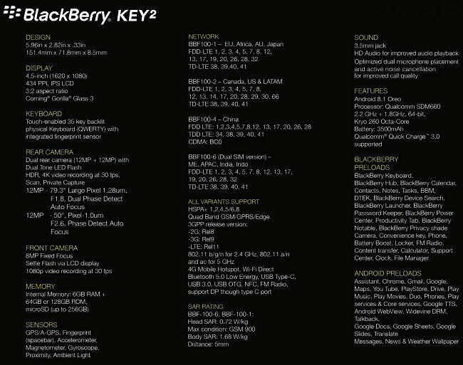 BlackBerry Key2 specifications and price leaked before