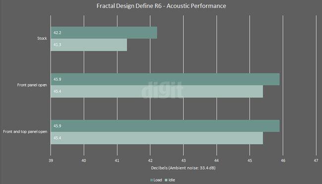 fractal design define r6
