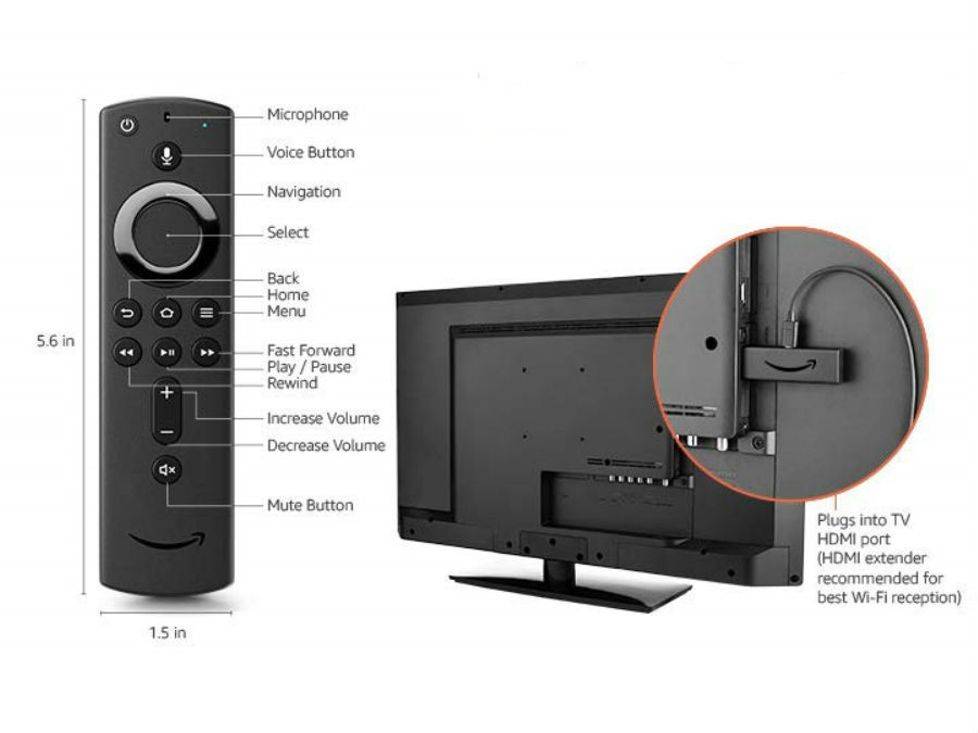 The Fire TV Stick 4K easily hides behind the TV.
