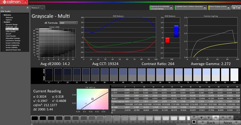 RedmiBook 15 Pro Display RGB Balance
