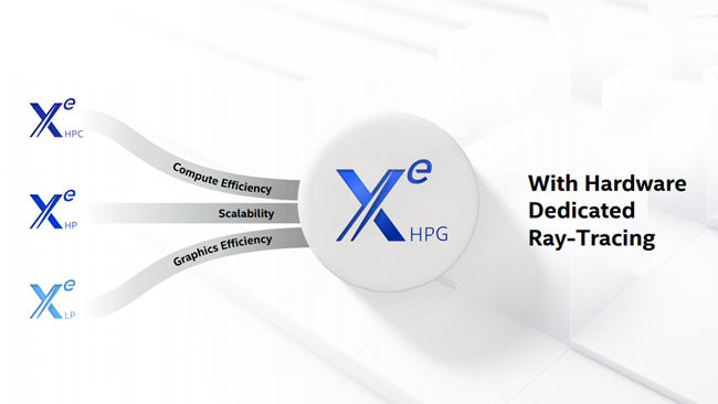 Intel Xe-HPG Graphics for Enthusiast Gamers with Hardware Accelerated Ray Tracing