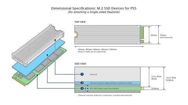 Dimensional specs for PS5 M.2 SSD
