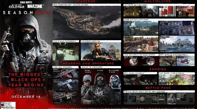 COD: Black Ops Cold War New Update