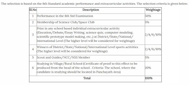 ISRO Yuvika programme: Here's how 9th standard students can