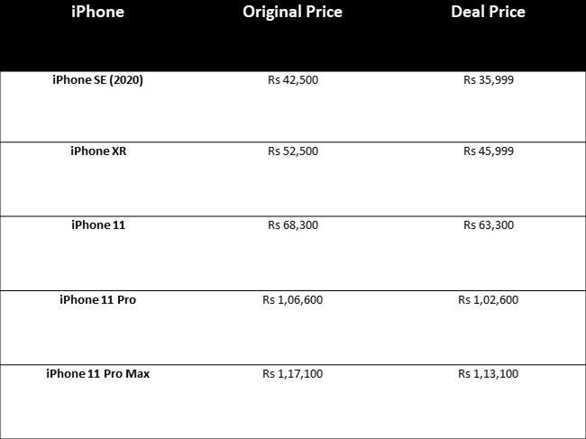 Flipkart Apple Days sale iPhone SE 2020 discount