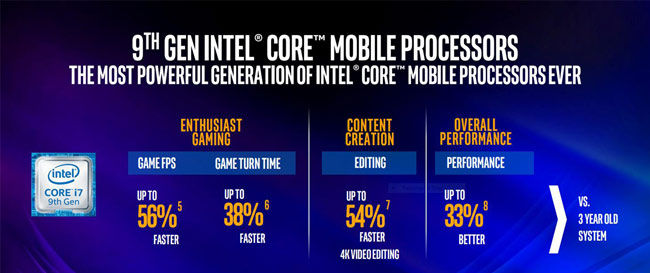 Intel 9th Gen Core H-series CPUs