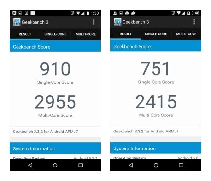 Nexus 5 Android 5 1 vs Android 6 0 benchmark comparison | Digit