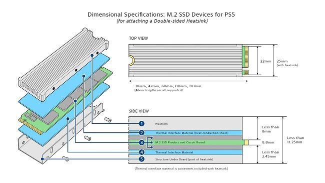 PS5 M.2 SSD dimensions heat sink