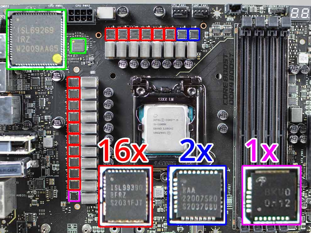 MSI MEG Z590 ACE Gaming Motherboard VRM for Intel 11th Gen
