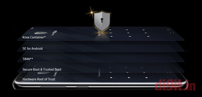 Samsung Knox: A closer look at Samsung's security platform